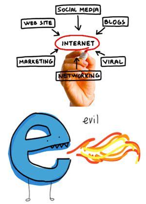 The Dangers of Social Media Essay - 908 Words Bartleby